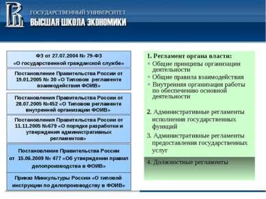 ФЗ от 27.07.2004 № 79-ФЗ «О государственной гражданской службе» Постановление...