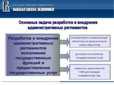 Основные задачи разработки и внедрения административных регламентов