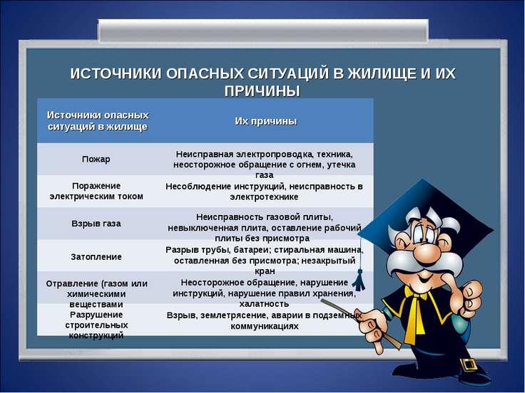 Давайте систематизируем наши знания и заполним таблицу ИСТОЧНИКИ ОПАСНЫХ СИТУ...