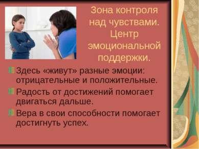 Зона контроля над чувствами. Центр эмоциональной поддержки. Здесь «живут» раз...