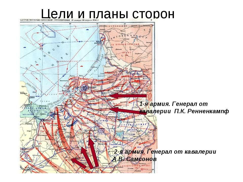 Цели и планы сторон 1-я армия. Генерал от кавалерии П.К. Ренненкампф 2-я арми...