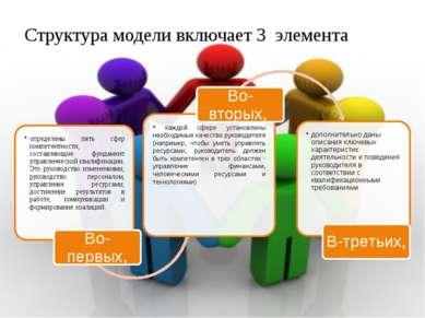 Структура модели включает 3 элемента