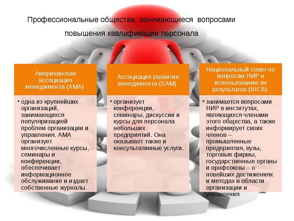 Профессиональные общества, занимающиеся вопросами повышения квалификации перс...