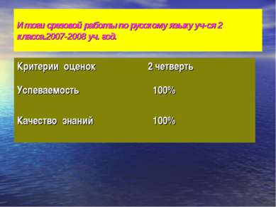 Итоги срезовой работы по русскому языку уч-ся 2 класса.2007-2008 уч. год. Кри...