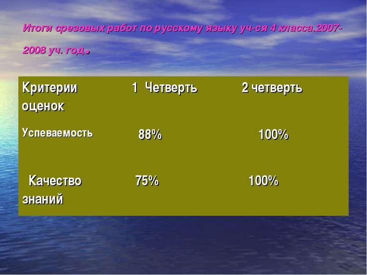 Итоги срезовых работ по русскому языку уч-ся 4 класса.2007-2008 уч. год. Крит...