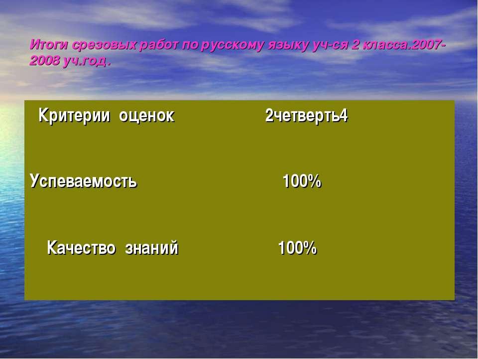 Итоги срезовых работ по русскому языку уч-ся 2 класса.2007-2008 уч.год. Крите...