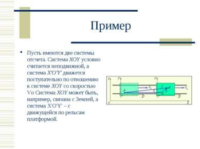 Пример Пусть имеются две системы отсчета. Система XOY условно считается непод...