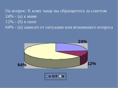 На вопрос: К кому чаще вы обращаетесь за советом 24% - (а) к маме 12% - (б) к...