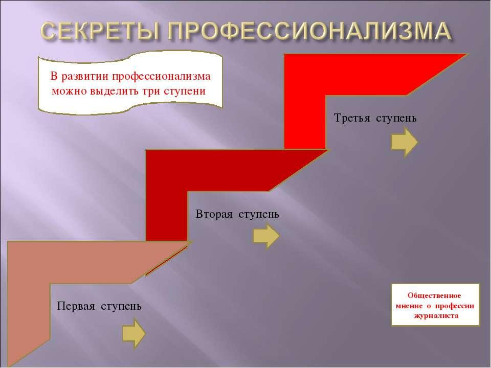 Третья ступень Вторая ступень Первая ступень В развитии профессионализма можн...