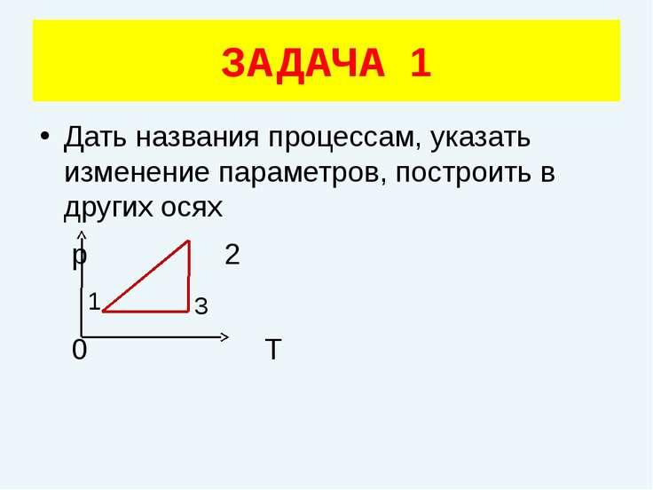 ЗАДАЧА 1 Дать названия процессам, указать изменение параметров, построить в д...