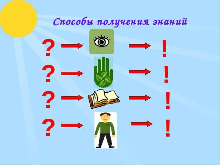 Способы получения знаний ! ? ? ? ? ! ! !