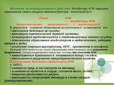 Механизм антигипертензивного действия. Ингибиторы АПФ нарушают образование са...