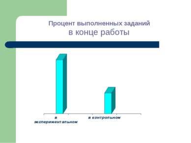 Процент выполненных заданий в конце работы