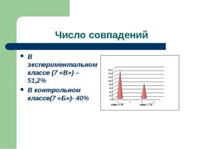 Число совпадений В экспериментальном классе (7 «В») – 51,2% В контрольном кла...