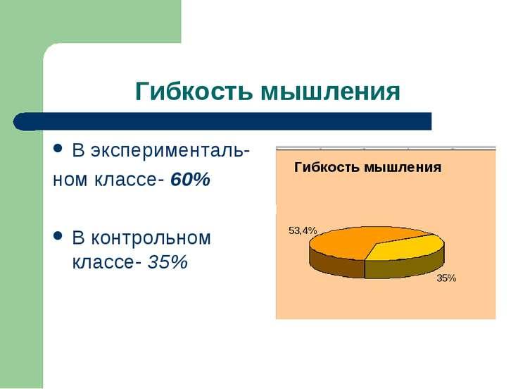 Гибкость мышления В эксперименталь- ном классе- 60% В контрольном классе- 35%