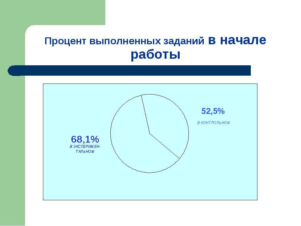 Процент выполненных заданий в начале работы