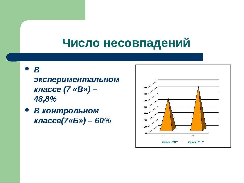 Число несовпадений В экспериментальном классе (7 «В») – 48,8% В контрольном к...