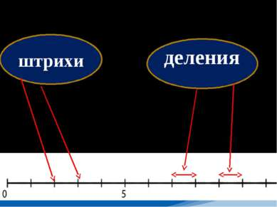 штрихи деления