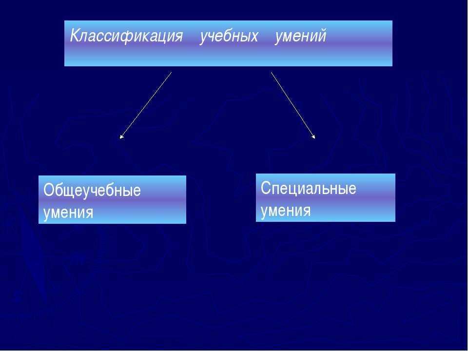 Классификация учебных умений Общеучебные умения Специальные умения