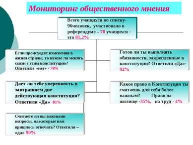 Мониторинг общественного мнения