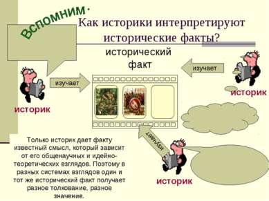 Как историки интерпретируют исторические факты? изучает изучает изучает Тольк...