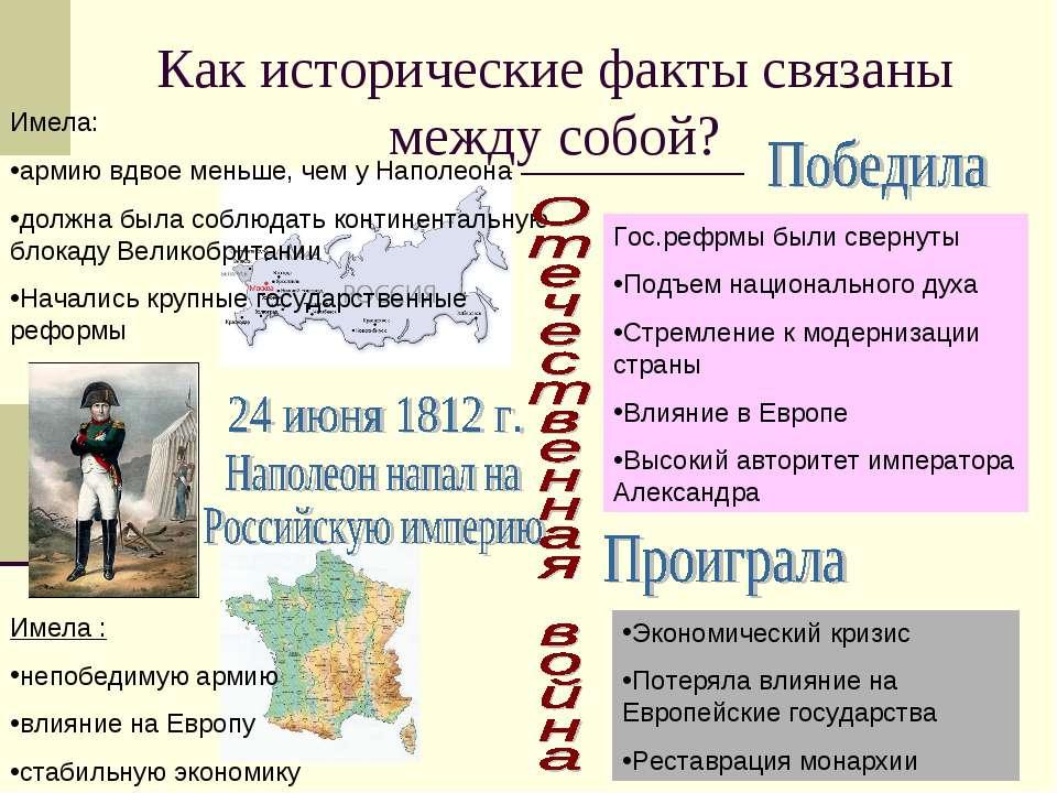 Как исторические факты связаны между собой? Гос.рефрмы были свернуты Подъем н...