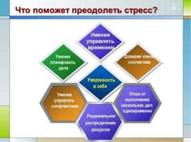 Умение управлять конфликтами Отказ от выполнения нескольких дел одновременно ...