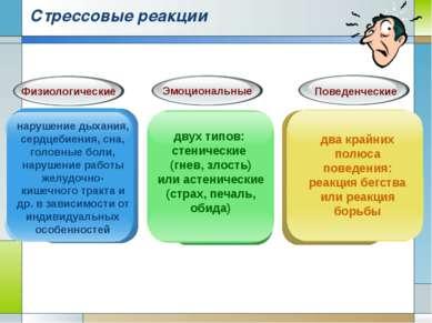 Стрессовые реакции два крайних полюса поведения: реакция бегства или реакция ...