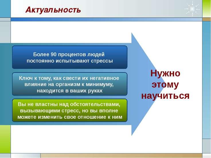Актуальность www.themegallery.com Более 90 процентов людей постоянно испытыва...