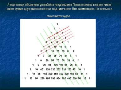 А еще проще объясняют устройство треугольника Паскаля слова: каждое число рав...