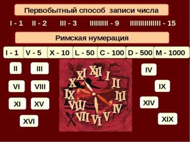 I - 1 II III VI VIII XI XV XVI IV XIV IX XIX Первобытный способ записи числа ...