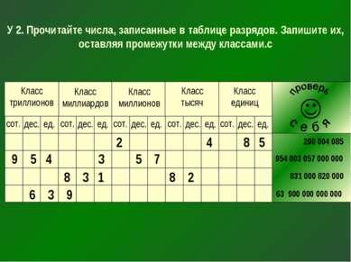 У 2. Прочитайте числа, записанные в таблице разрядов. Запишите их, оставляя п...