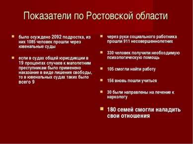 Показатели по Ростовской области было осуждено 2092 подростка, из них 1085 че...