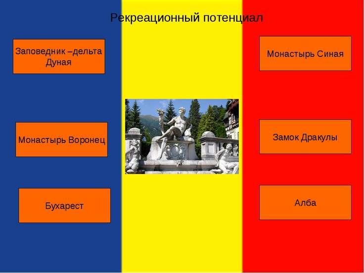 Рекреационный потенциал Заповедник –дельта Дуная Монастырь Синая Монастырь Во...