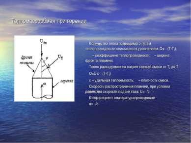 Тепломассообмен при горении Количество тепла подводимого путем теплопроводнос...