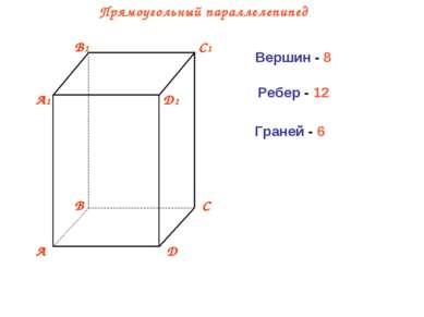 Прямоугольный параллелепипед Вершин - 8 Ребер - 12 Граней - 6