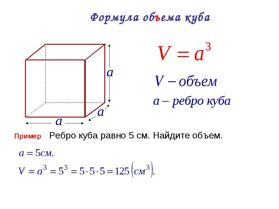 Формула объема куба Пример Ребро куба равно 5 см. Найдите объем.