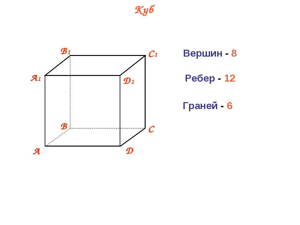 Куб Вершин - 8 Ребер - 12 Граней - 6