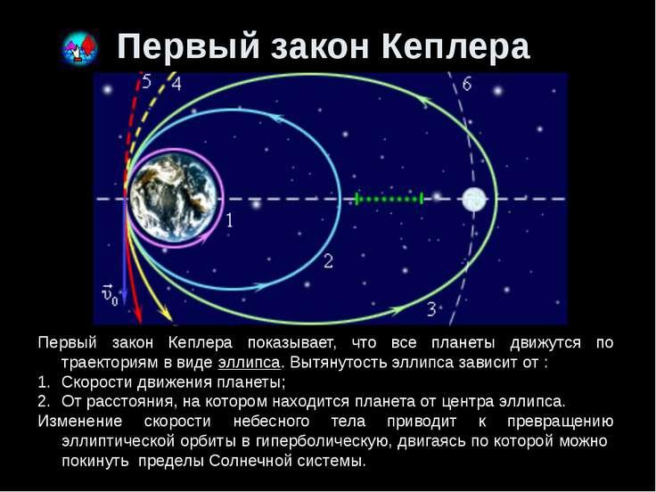 Первый закон Кеплера Планеты обращаются по эллипсам, в одном из фокусов котор...