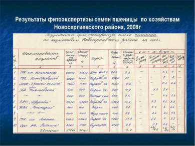 Результаты фитоэкспертизы семян пшеницы по хозяйствам Новосергиевского района...