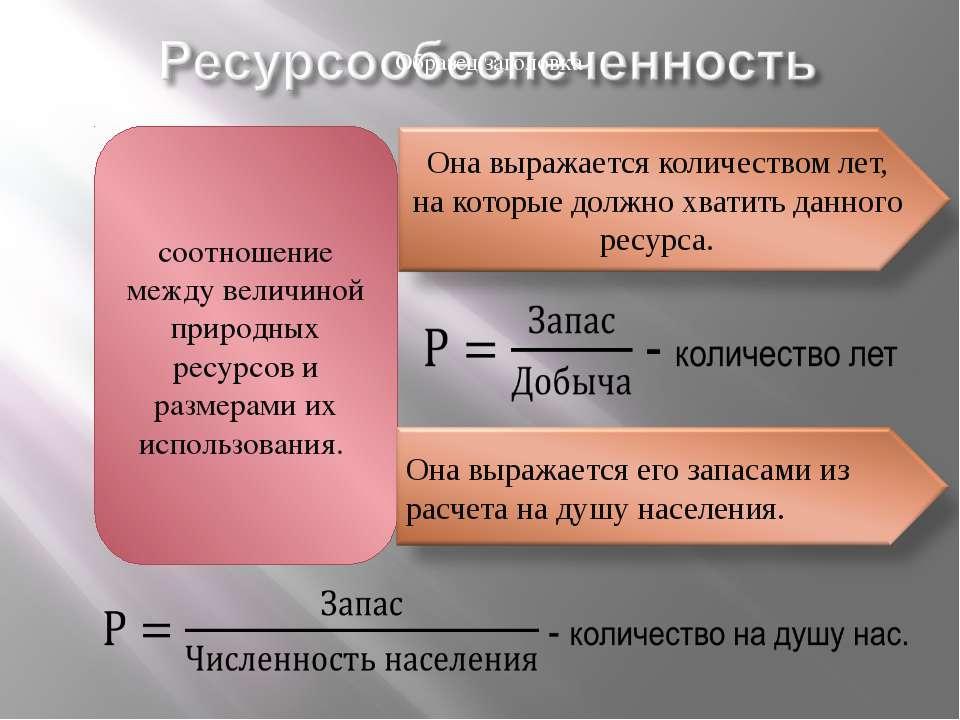 страна Запасы (млрд.тонн) Добыча (млн.тонн) нефть уголь Железная руда нефть у...
