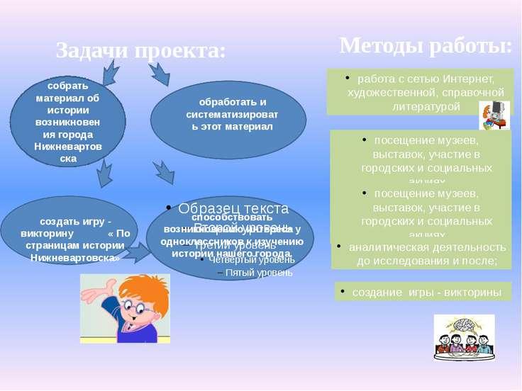 Задачи проекта: собрать материал об истории возникновения города Нижневартовс...