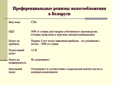 Преференциальные режимы налогообложения в Беларуси