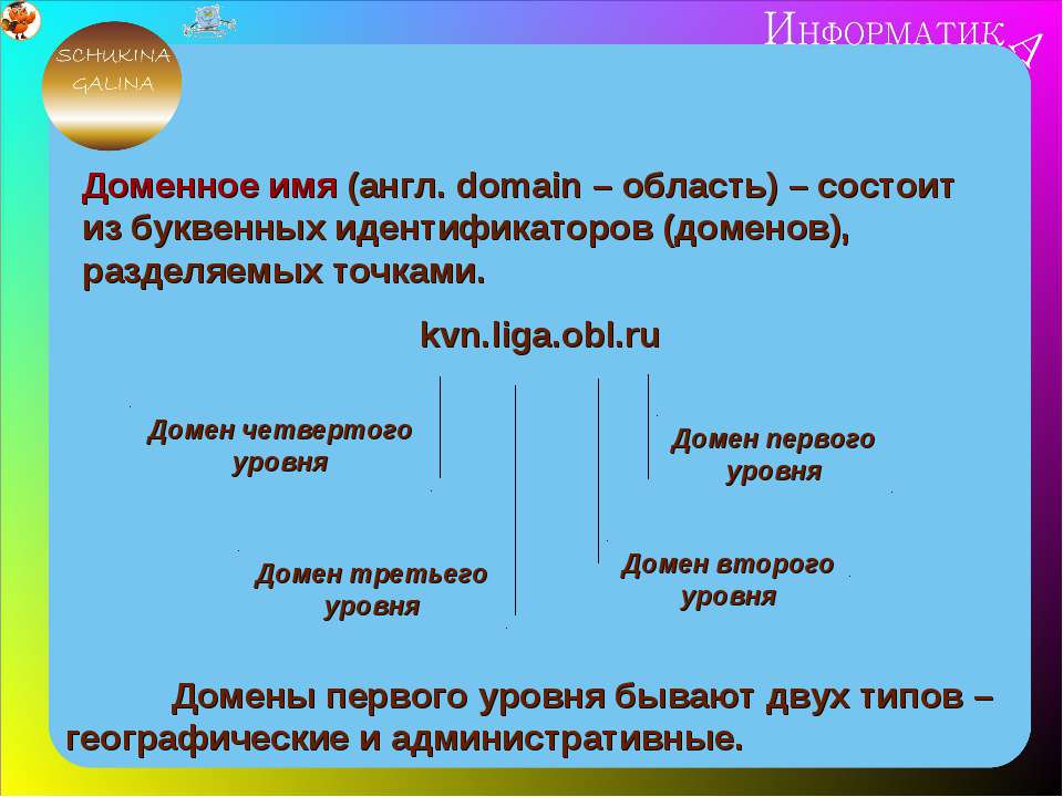 Доменное имя (англ. domain – область) – состоит из буквенных идентификаторов ...