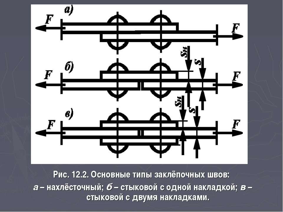 Рис. 12.2. Основные типы заклёпочных швов: а – нахлёсточный; б – стыковой с о...