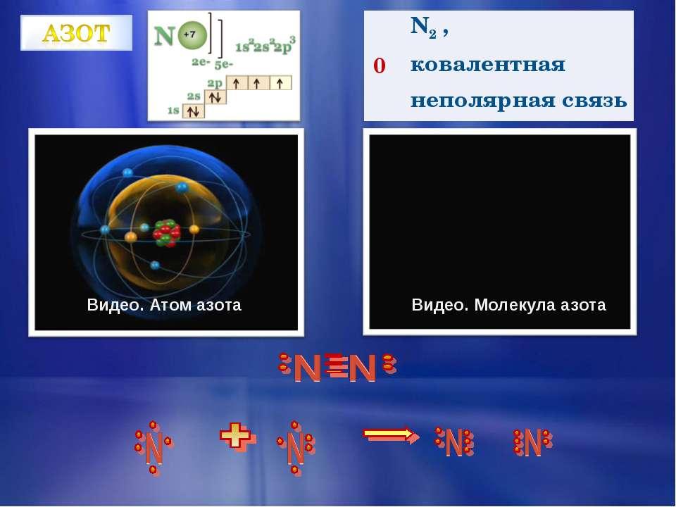 Видео. Атом азота Видео. Молекула азота 0 N2 , ковалентная неполярная связь