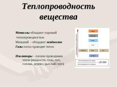 Теплопроводность вещества Металлы обладают хорошей теплопроводностью Меньшей ...