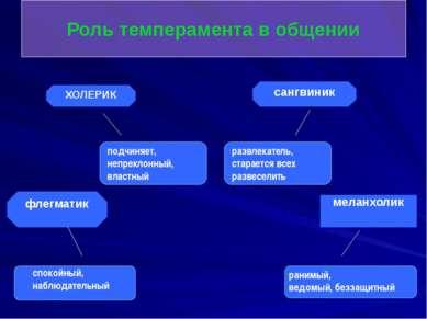 Роль темперамента в общении меланхолик сангвиник флегматик ХОЛЕРИК подчиняет,...
