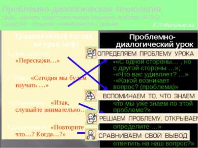 Традиционный взгляд на урок (к/ф) 1. Дом.задание: «Перескажи…» 2. Тема: «Сего...