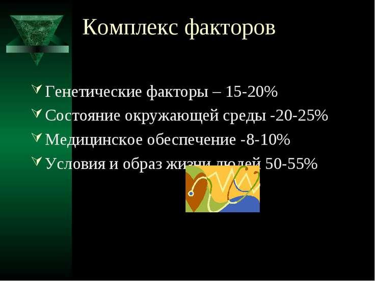 Комплекс факторов Генетические факторы – 15-20% Состояние окружающей среды -2...